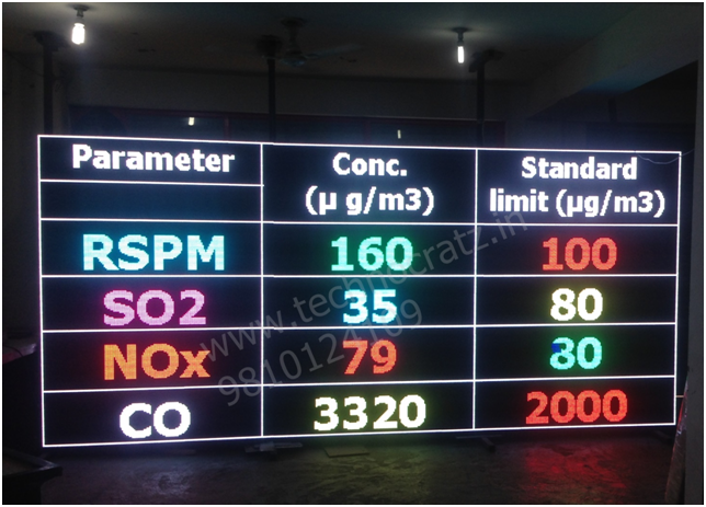 LED pollution data displays, LED Environment data display, LED andon displays