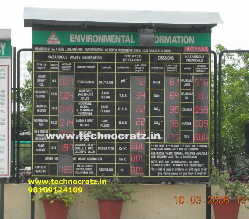 Pollution and Environment data displays. City Environment data display